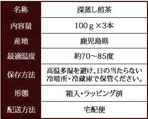 新茶商品規格